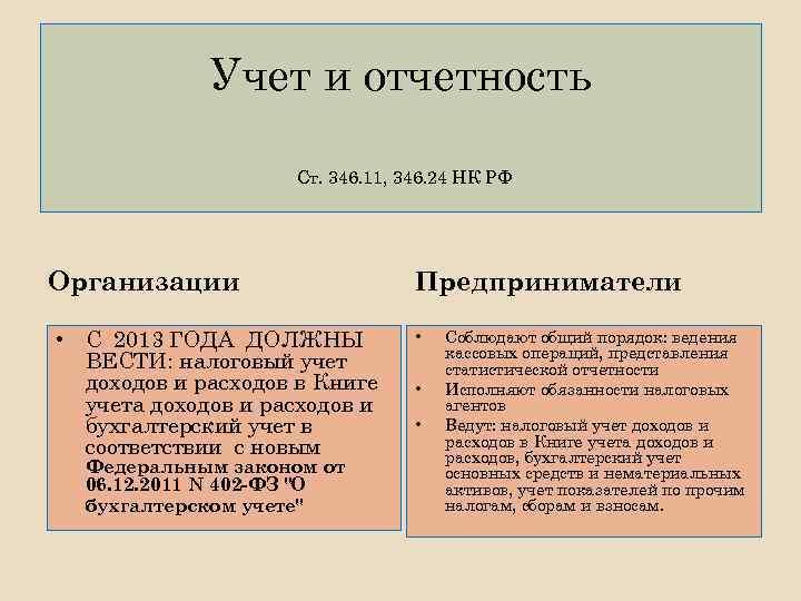 Учет и отчетность Ст. 346. 11, 346. 24 НК РФ Организации • С 2013