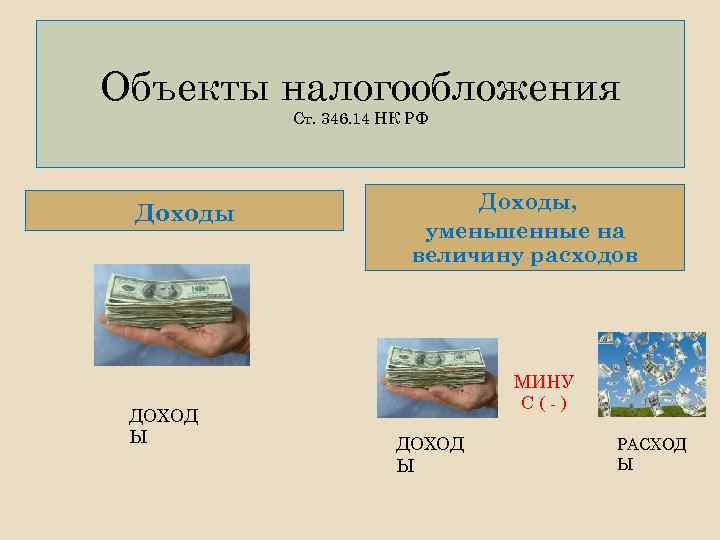 Объекты налогообложения Ст. 346. 14 НК РФ Доходы ДОХОД Ы Доходы, уменьшенные на величину