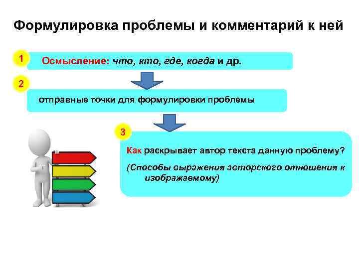 Формулировка проблемы и комментарий к ней 1 Осмысление: что, кто, где, когда и др.