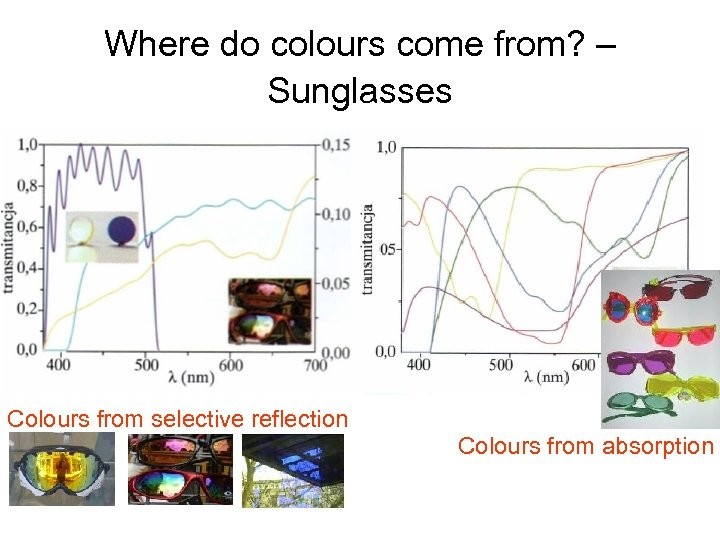 Where do colours come from? – Sunglasses Colours from selective reflection Colours from absorption
