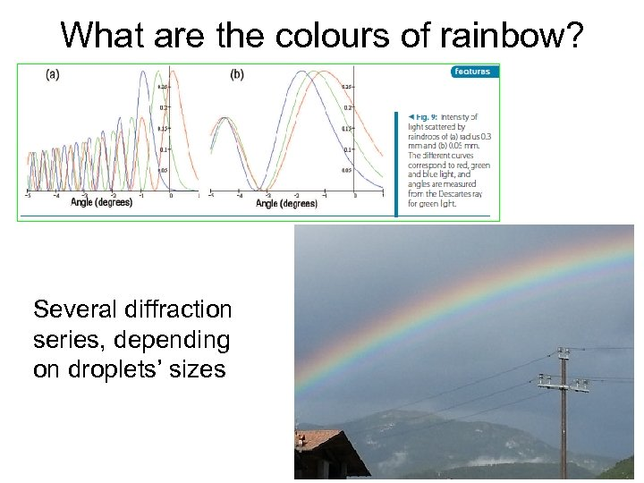 What are the colours of rainbow? Several diffraction series, depending on droplets' sizes