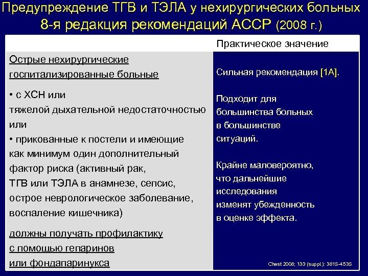 Предупреждение ТГВ и ТЭЛА у нехирургических больных 8 -я редакция рекомендаций ACCP (2008 г.