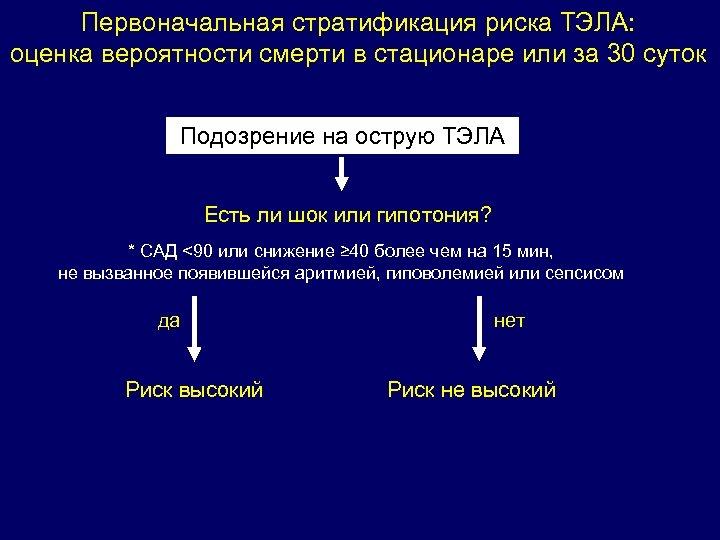Первоначальная стратификация риска ТЭЛА: оценка вероятности смерти в стационаре или за 30 суток Подозрение