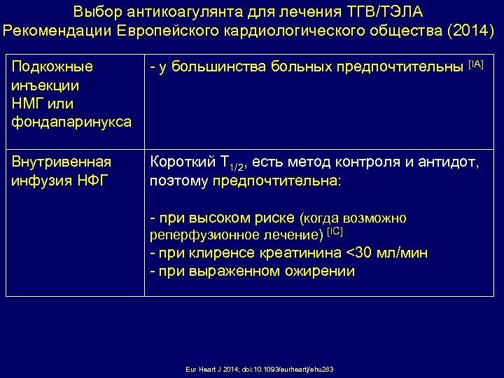 Выбор антикоагулянта для лечения ТГВ/ТЭЛА Рекомендации Европейского кардиологического общества (2014) Подкожные инъекции НМГ или