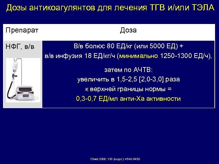 Дозы антикоагулянтов для лечения ТГВ и/или ТЭЛА Препарат НФГ, в/в Доза В/в болюс 80