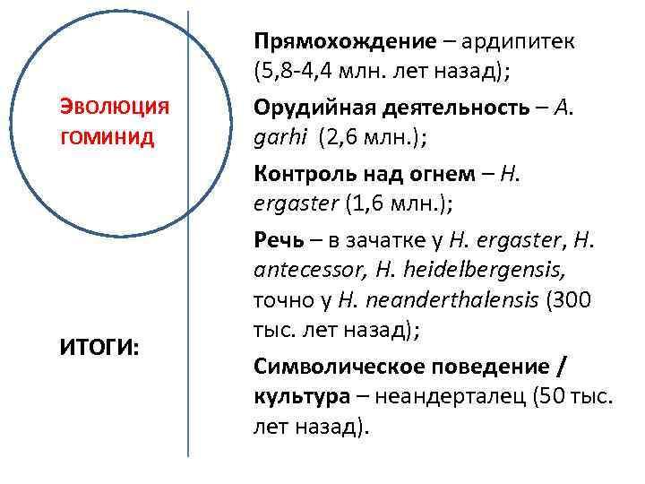 ЭВОЛЮЦИЯ ГОМИНИД ИТОГИ: Прямохождение – ардипитек (5, 8 -4, 4 млн. лет назад); Орудийная
