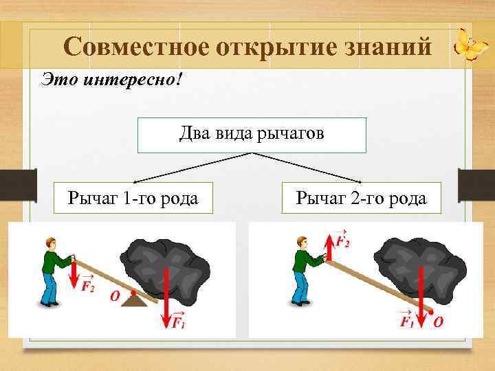 ПОКОРЕНИЕ СИЛЫ ПРЕЗЕНТАЦИЯ 4 КЛАСС ШКОЛА 2100 СКАЧАТЬ БЕСПЛАТНО