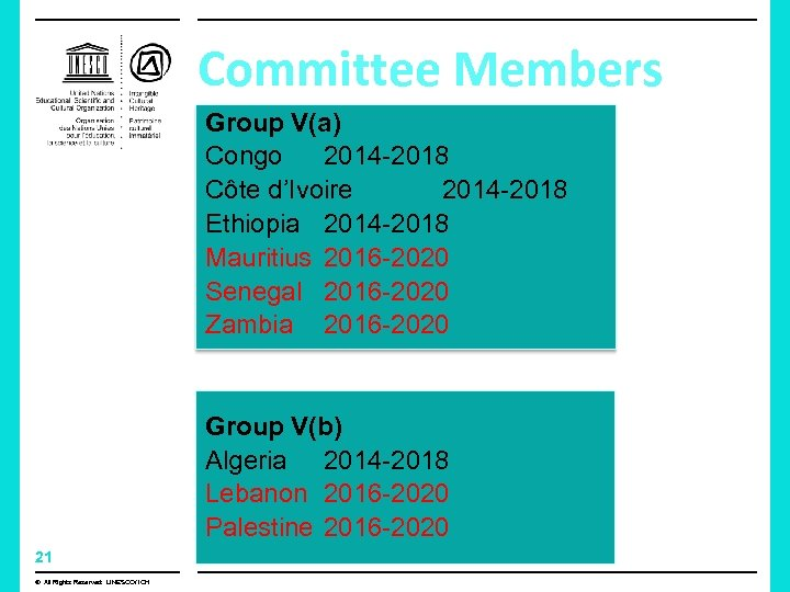Committee Members Group V(a) Congo 2014 -2018 Côte d'Ivoire 2014 -2018 Ethiopia 2014 -2018