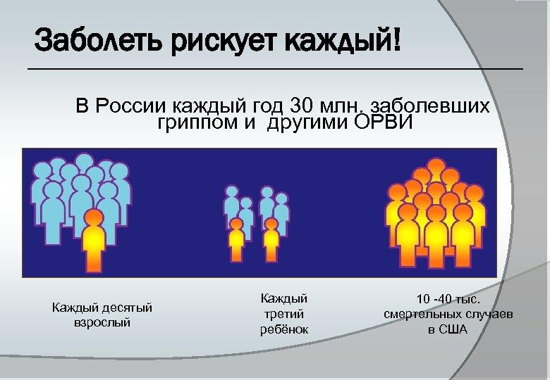 Заболеть рискует каждый! В России каждый год 30 млн. заболевших гриппом и другими ОРВИ