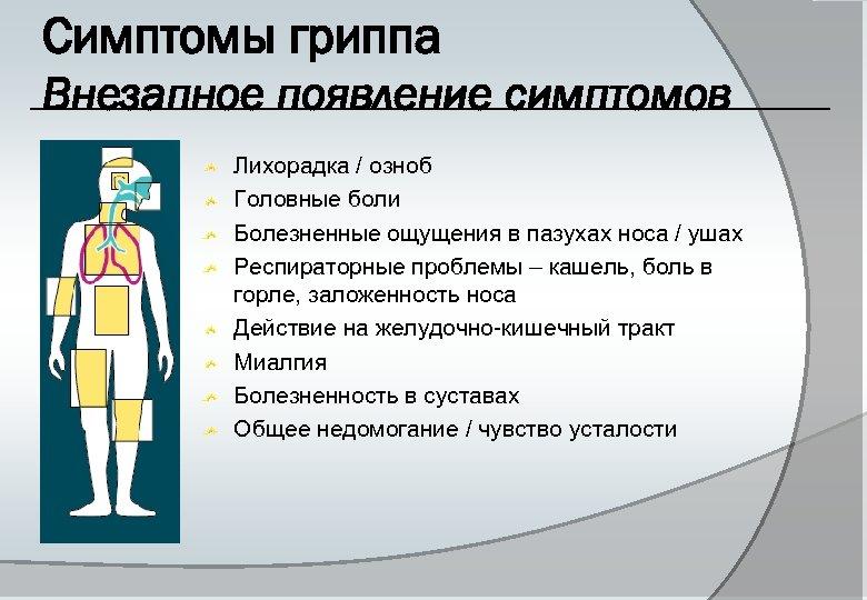 Симптомы гриппа Внезапное появление симптомов Лихорадка / озноб Головные боли Болезненные ощущения в пазухах