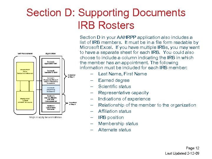 Section D: Supporting Documents IRB Rosters Section D in your AAHRPP application also includes