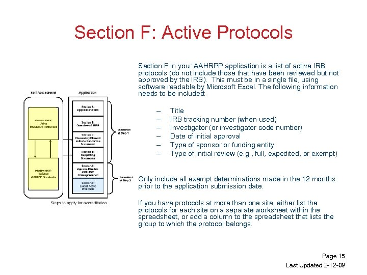 Section F: Active Protocols Section F in your AAHRPP application is a list of