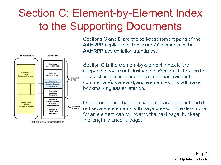 Section C: Element-by-Element Index to the Supporting Documents Sections C and D are the