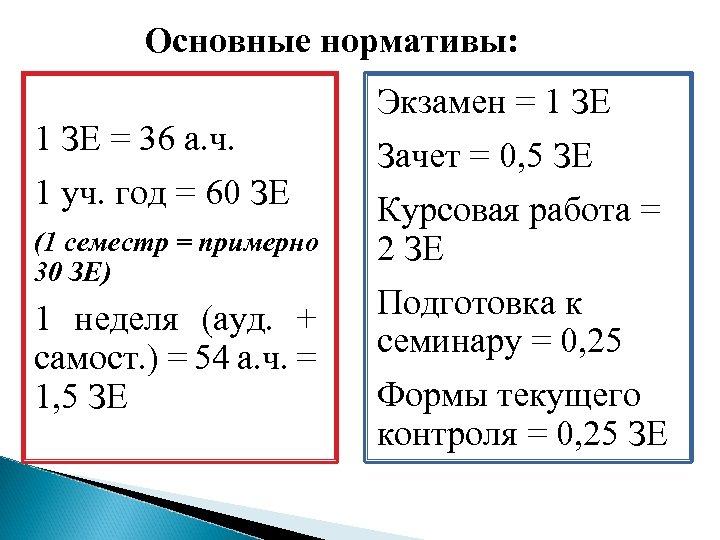 Основные нормативы: 1 ЗЕ = 36 а. ч. 1 уч. год = 60 ЗЕ