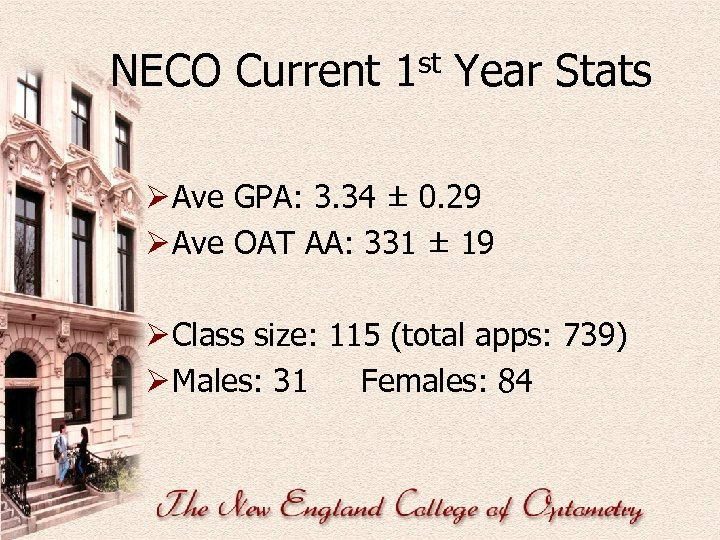 NECO Current 1 st Year Stats Ø Ave GPA: 3. 34 ± 0. 29