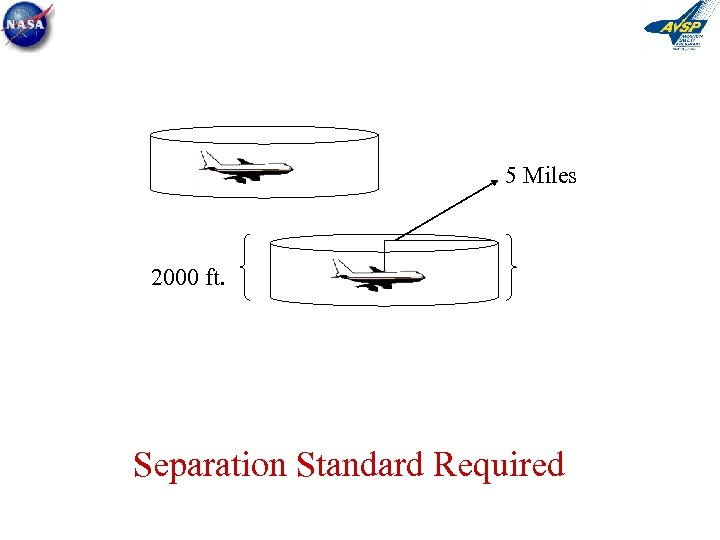 5 Miles 2000 ft. Separation Standard Required