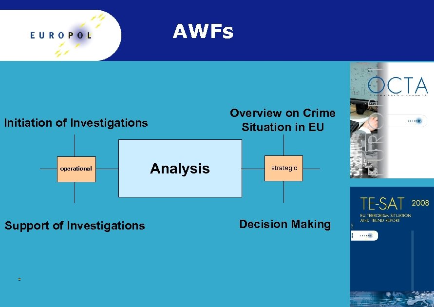 AWFs Overview on Crime Situation in EU Initiation of Investigations operational Support of Investigations