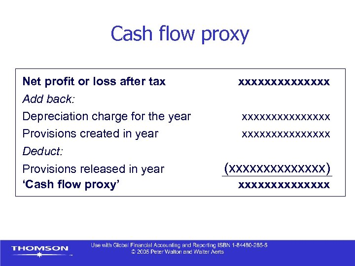 Cash flow proxy Net profit or loss after tax Add back: Depreciation charge for