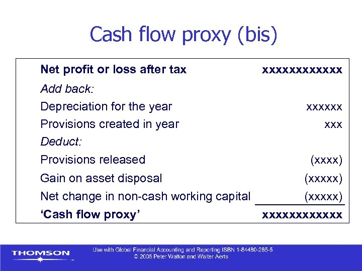 Cash flow proxy (bis) Net profit or loss after tax Add back: Depreciation for