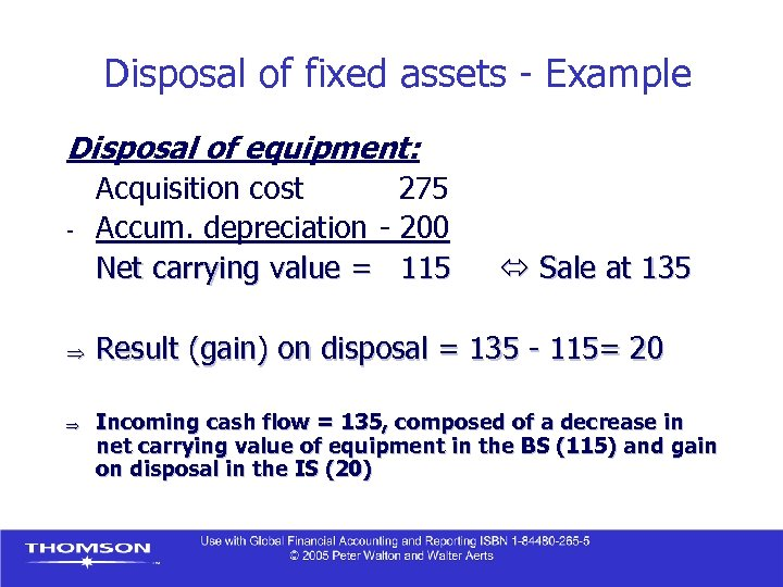 Disposal of fixed assets - Example Disposal of equipment: - Þ Þ Acquisition cost