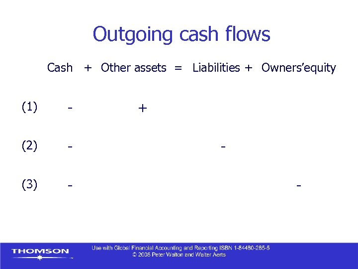 Outgoing cash flows Cash + Other assets = Liabilities + Owners'equity (1) - (2)
