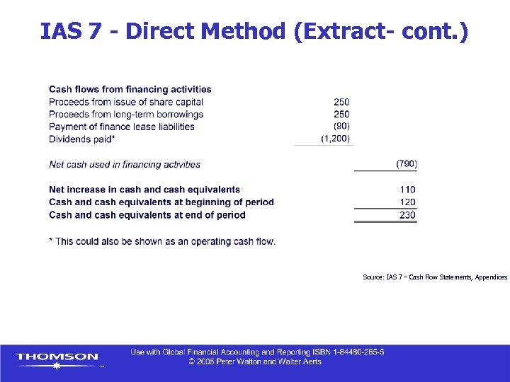 IAS 7 - Direct Method (Extract- cont. ) Source: IAS 7 – Cash Flow