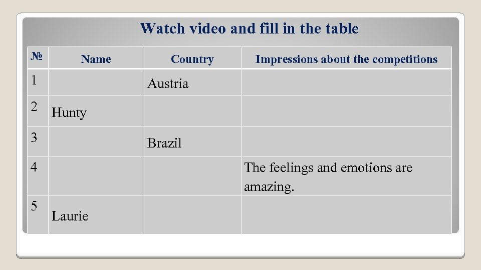 Watch video and fill in the table № Name 1 2 Impressions about the