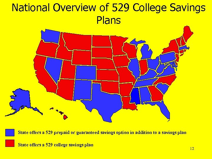 National Overview of 529 College Savings Plans State offers a 529 prepaid or guaranteed