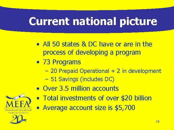 Current national picture • All 50 states & DC have or are in the
