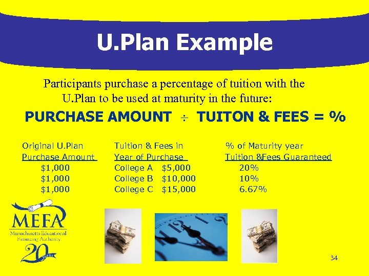 U. Plan Example Participants purchase a percentage of tuition with the U. Plan to
