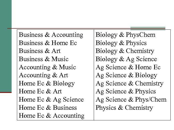 Business & Accounting Business & Home Ec Business & Art Business & Music Accounting