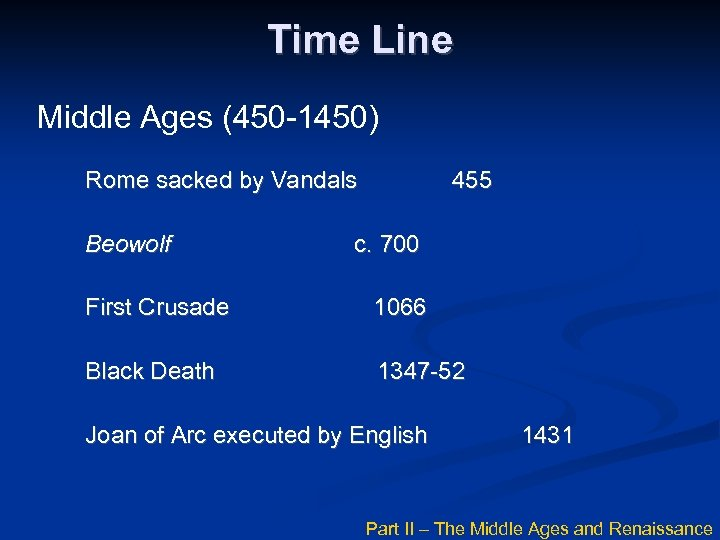 Time Line Middle Ages (450 -1450) Rome sacked by Vandals Beowolf 455 c. 700