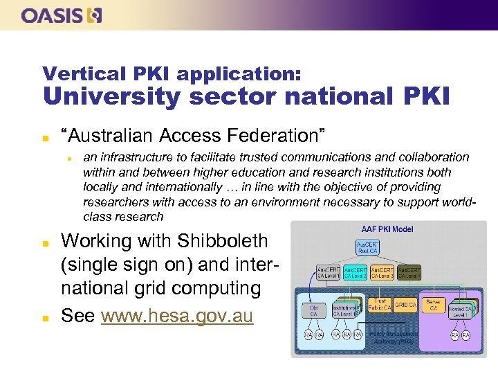 "Vertical PKI application: University sector national PKI n ""Australian Access Federation"" l n n"