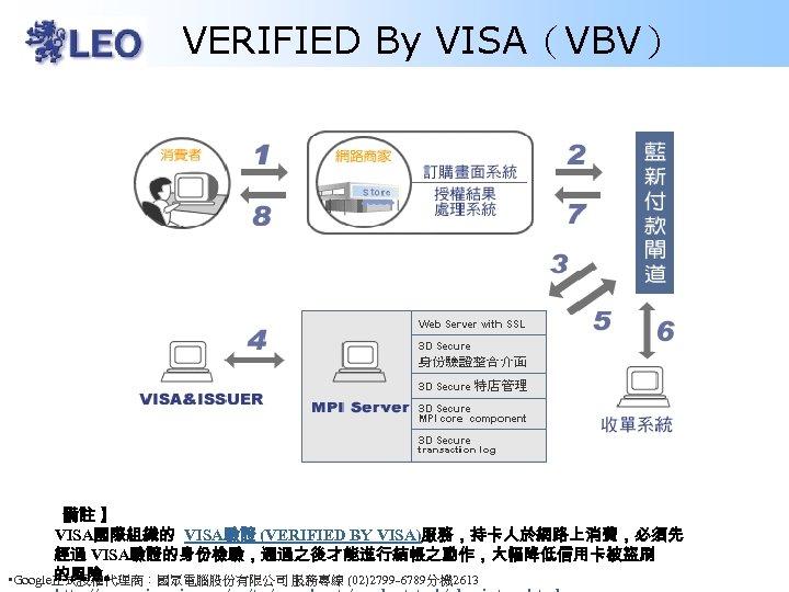VERIFIED By VISA(VBV) 【 備註 】 VISA國際組織的 VISA驗證 (VERIFIED BY VISA)服務,持卡人於網路上消費,必須先 經過 VISA驗證的身份檢驗,通過之後才能進行結帳之動作,大幅降低信用卡被盜刷 的風險。