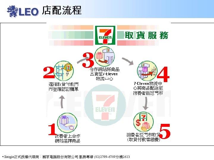 店配流程 2 3 1 • Google正式授權代理商:國眾電腦股份有限公司 服務專線 (02)2799 -6789分機 2613 4 5