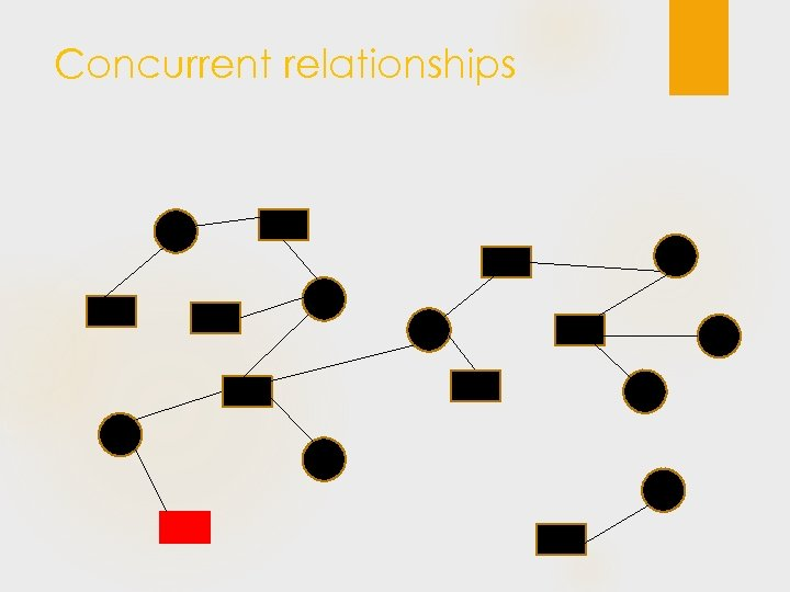 Concurrent relationships