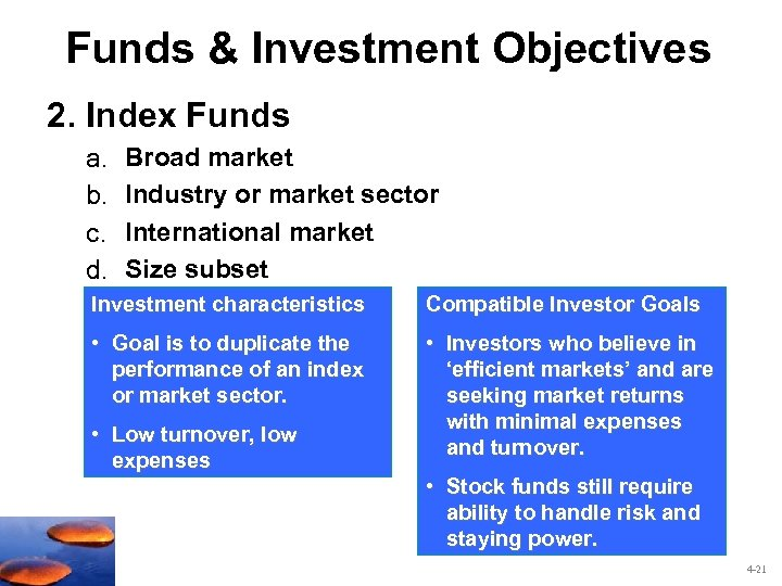 Funds & Investment Objectives 2. Index Funds a. b. c. d. Broad market Industry