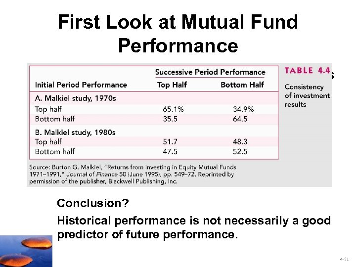 First Look at Mutual Fund Performance Consistency of performance of mutual funds Conclusion? Historical