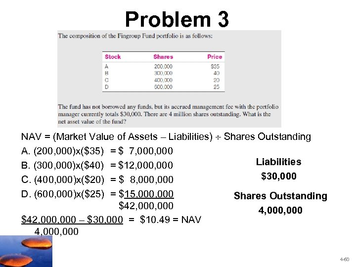 Problem 3 NAV = (Market Value of Assets – Liabilities) Shares Outstanding A. (200,