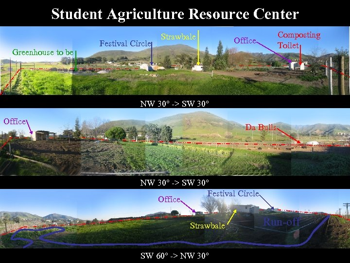 Student Agriculture Resource Center Greenhouse to be Festival Circle Strawbale Composting Toilet Office NW