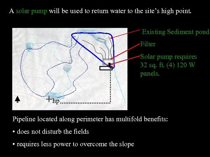 A solar pump will be used to return water to the site's high point.