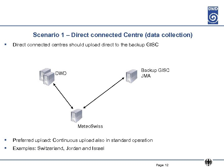 Scenario 1 – Direct connected Centre (data collection) § Direct connected centres should upload