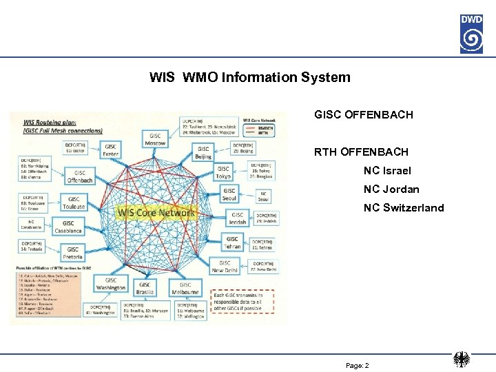 WIS WMO Information System GISC OFFENBACH RTH OFFENBACH NC Israel NC Jordan NC Switzerland