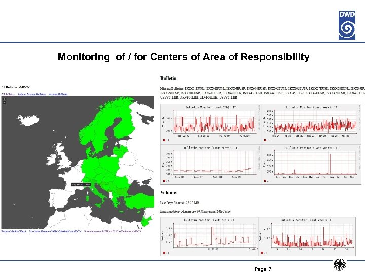 Monitoring of / for Centers of Area of Responsibility Page: 7