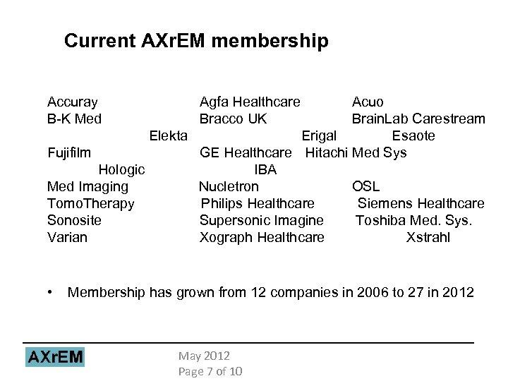 Current AXr. EM membership Accuray B-K Med Acuo Brain. Lab Carestream Elekta Erigal Esaote