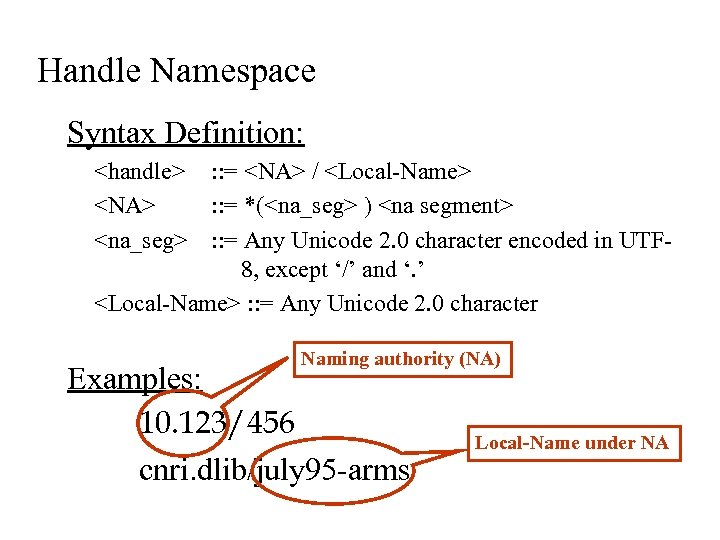 Handle Namespace Syntax Definition: <handle> : : = <NA> / <Local-Name> <NA> : :
