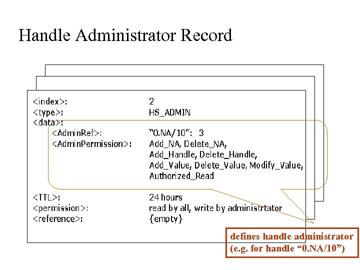 """Handle Administrator Record defines handle administrator (e. g. for handle """" 0. NA/10"""")"""