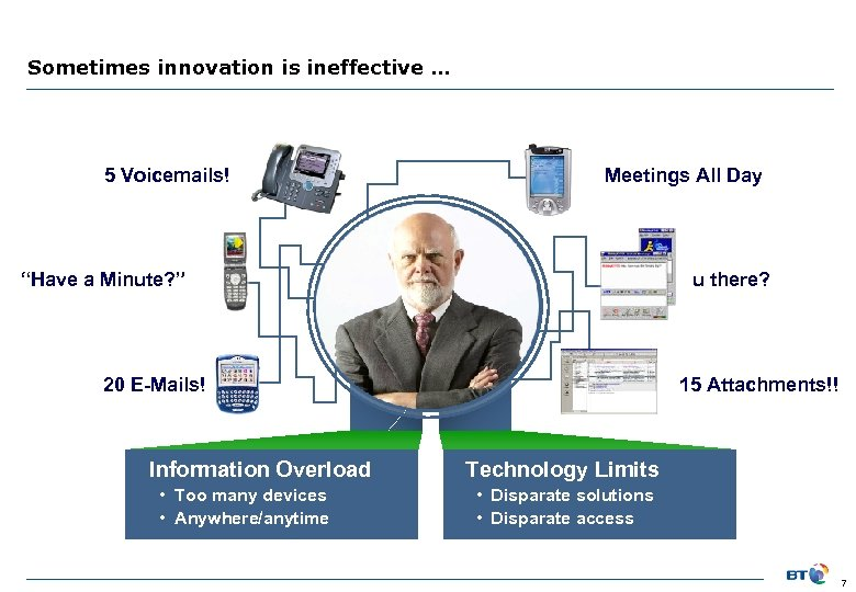 """Sometimes innovation is ineffective … 5 Voicemails! Meetings All Day u there? """"Have a"""