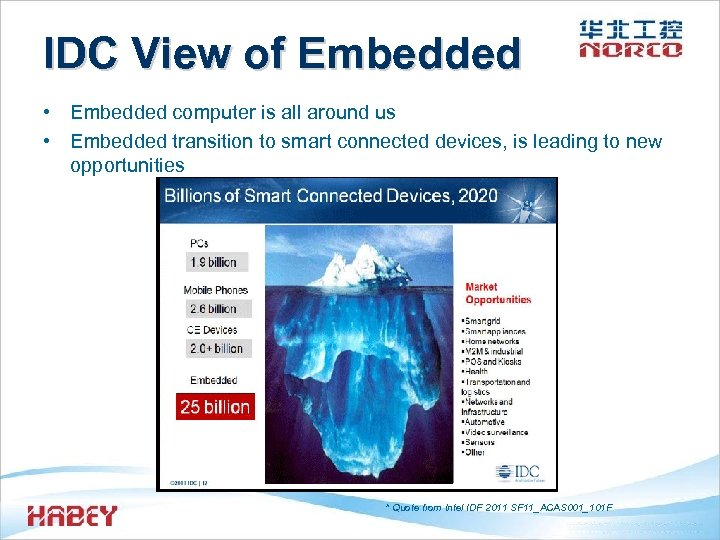IDC View of Embedded • Embedded computer is all around us • Embedded transition