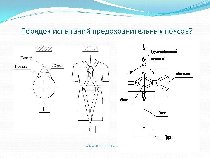 Порядок испытаний предохранительных поясов? www. nmcpz. ho. ua